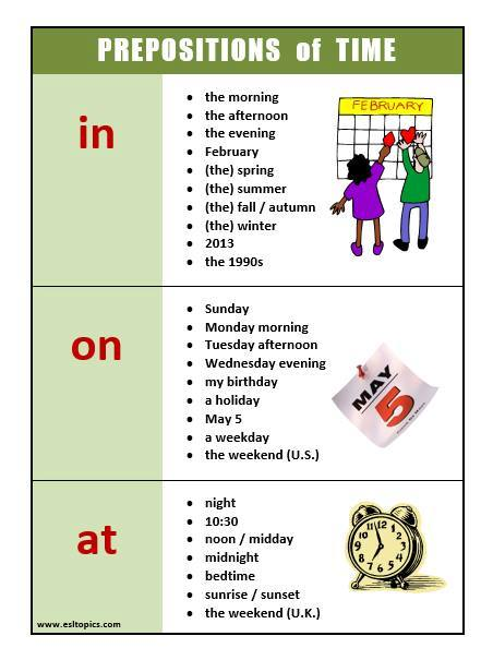 Write about yourself for dating sites examples of prepositions