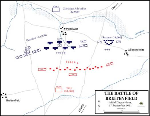 Battle of Breitenfeld – Initial dispositions, 17 September 1631 Swedish-Saxon forces in Blue, Catholic army in Red.