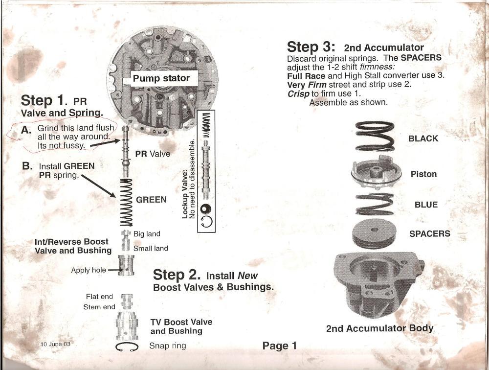 medium resolution of gm 700r4 transmission servo diagram gm free engine image 4l60e valve body 700r4 valve body check balls
