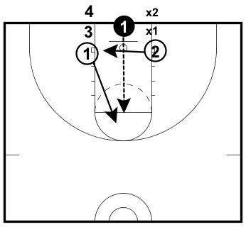 5 On 2 Scramble — EBasketball Coach Members