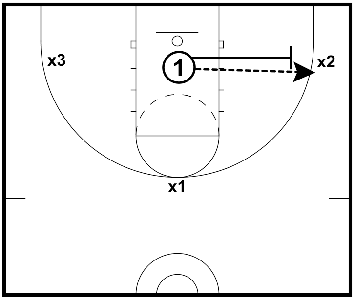 Red On Black Drill — EBasketball Coach Members