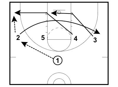 Welcome to eBasketballCoach Pro — EBasketball Coach Members