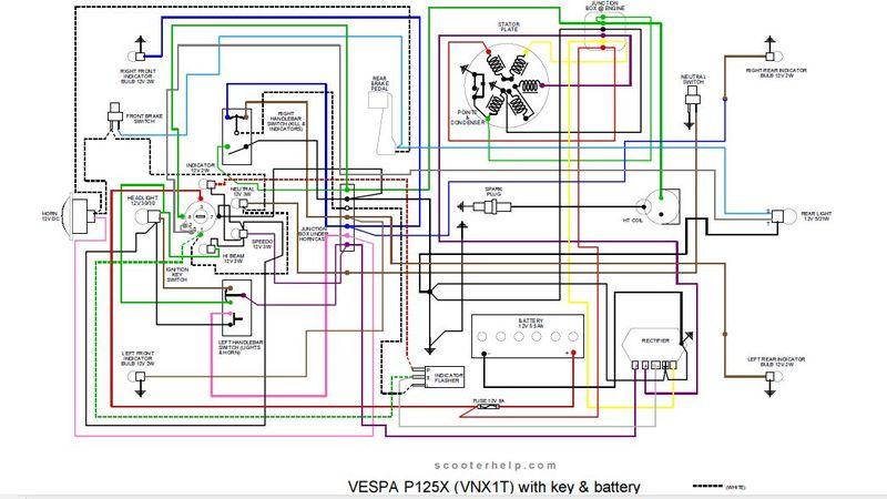 aprilia rs 50 1998 wiring diagram kubota b7100 wire cdi ignition | get free image about