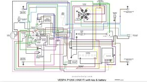 Modern Vespa : Wiring questions HELP!!!