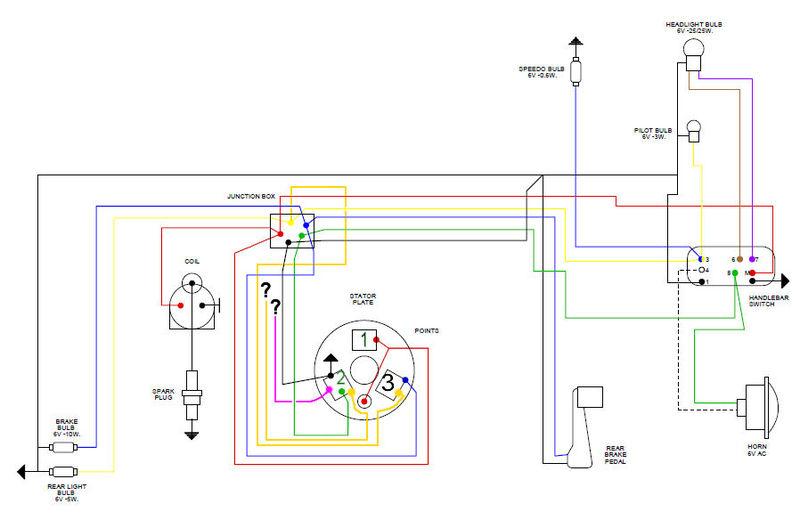 110cc cdi stator wiring diagram