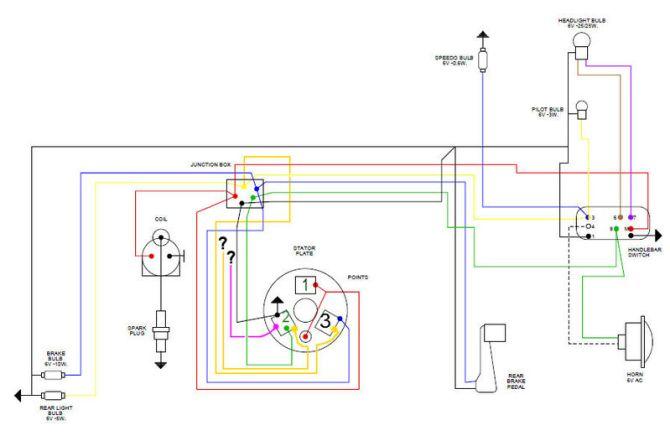 diagram cdi stator wiring diagram schematic full version hd