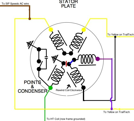 Gy6 11 Pole Stator Wiring Diagram Modern Vespa Floating The Ground On P125x