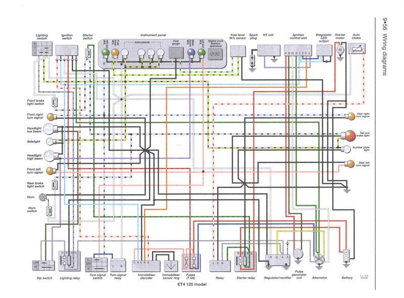 Vespa Wiring Schematic   cooltest.info on