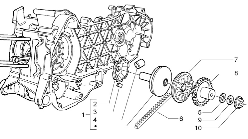 Modern Vespa : New Variator Problems