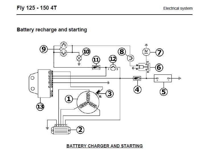 Modern Vespa : Jump my battery from my car?
