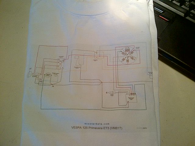 Vespa Pk Wiring Diagram Find A Guide With Wiring Diagram Images