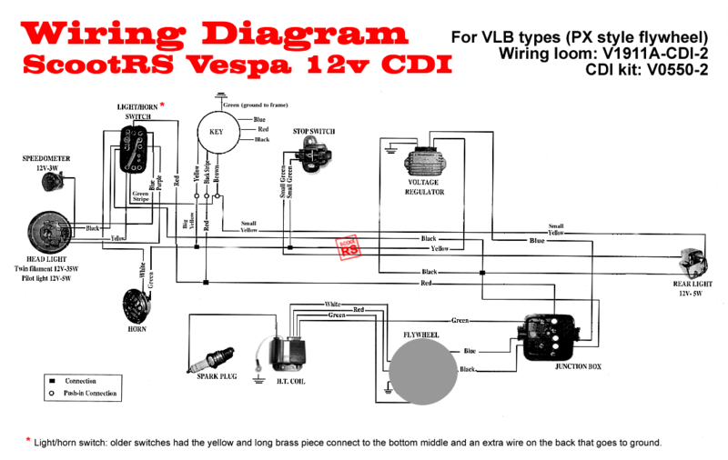 motorcycle stator wiring diagram what is a network and why it important vespa great installation of modern blues simple rh 16 10 59 aspire atlantis de 3 phase winding