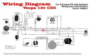Modern Vespa : Wiring Diagram P150 into a sprint