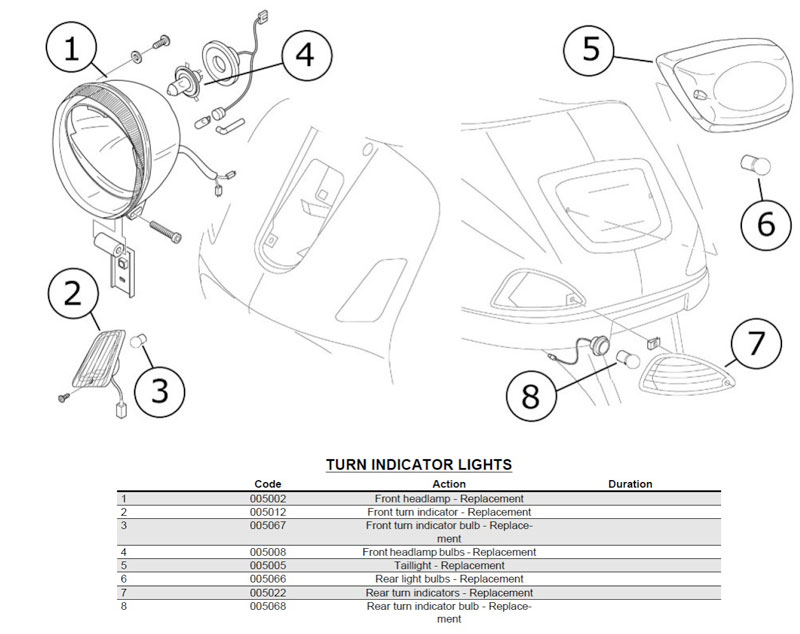 Modern Vespa : LXV headlamp