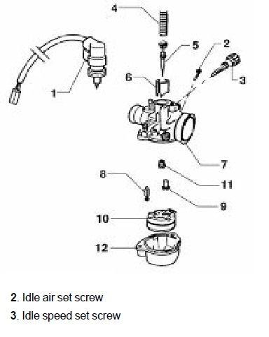 Modern Vespa : Missing screw?