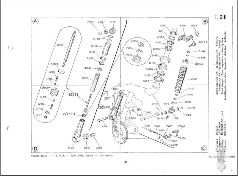 Modern Vespa : Vespa VBB front fork parts