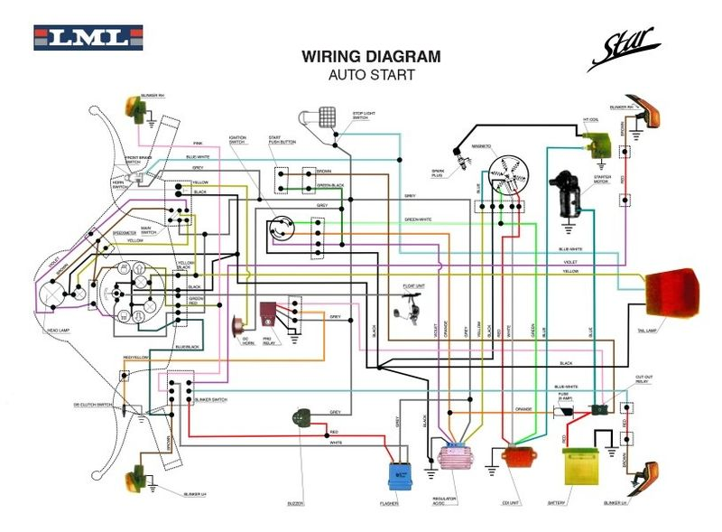Peg Perego Wiring Diagram Modern Vespa 1979 P125 Electrical Woes