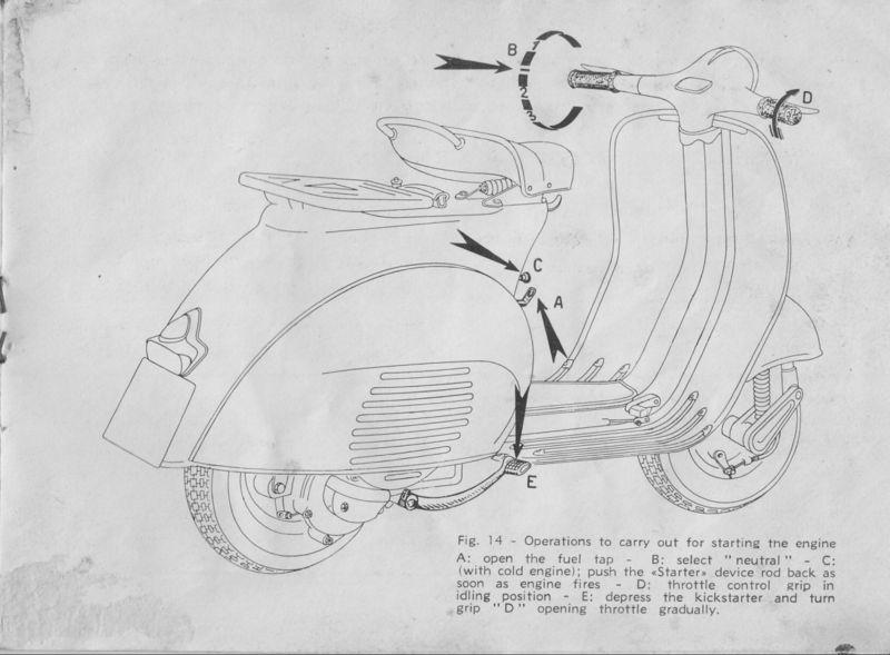 Modern Vespa : Vespa 125 mod. 1962, operation and maintenance