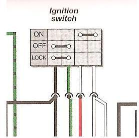 Vespa Gt200 Wiring Diagram Ignition  Wiring Diagram Pictures