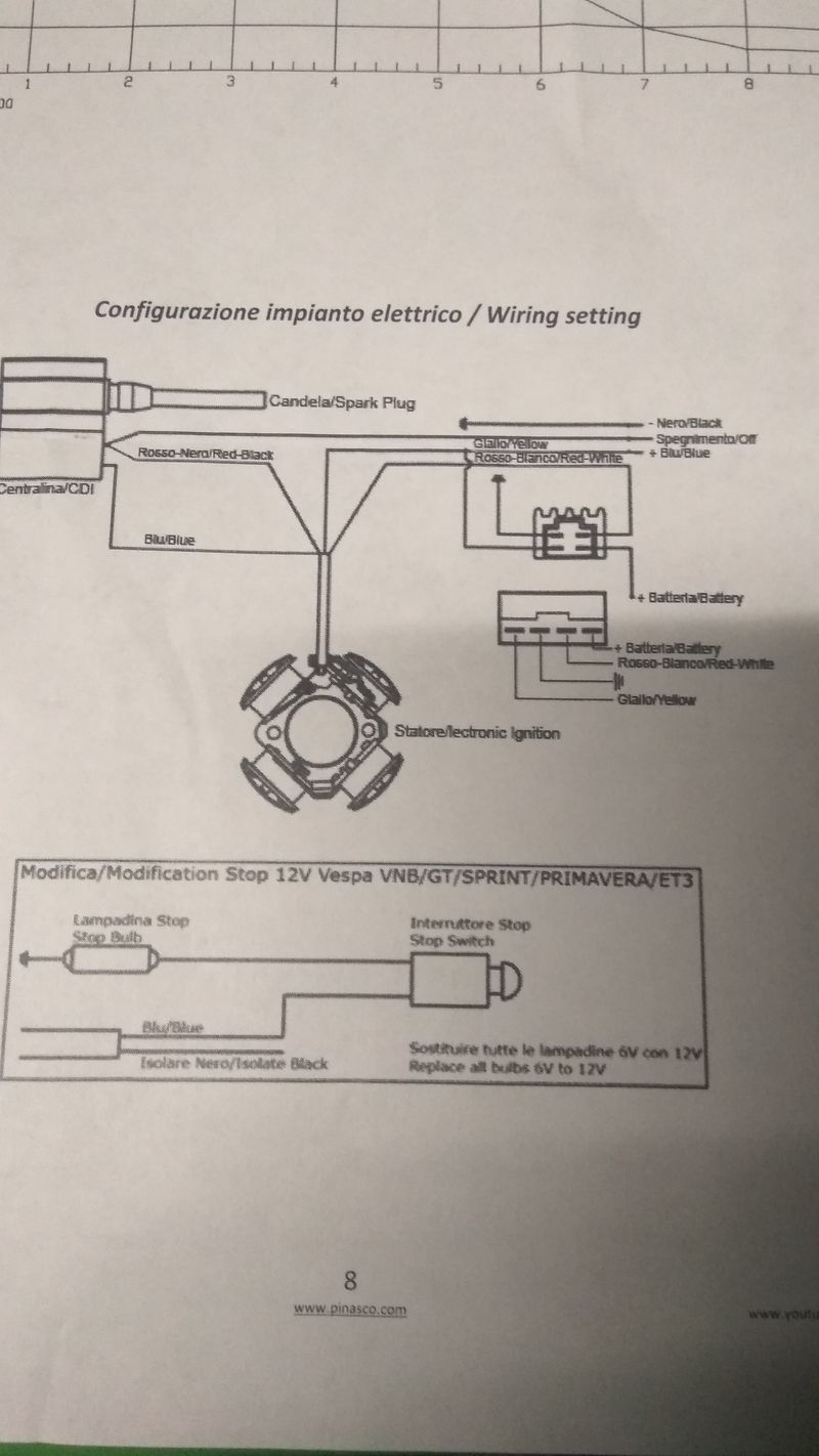hight resolution of modern vespa anyone good with wiring cdi wiring diagram http modernvespacom forum topic77369