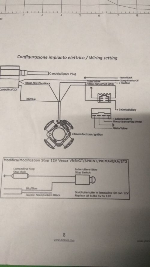 small resolution of modern vespa anyone good with wiring cdi wiring diagram http modernvespacom forum topic77369