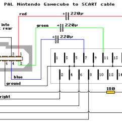 Ps2 Controller To Usb Wiring Diagram Car Crossover Game Console Rgb Scart Cable Diagrams Gamecube Png 3073 Bytes
