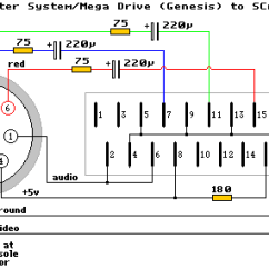 Ps2 Controller To Usb Wiring Diagram Dual Battery Isolator Switch Game Console Rgb Scart Cable Diagrams Megamstr Png 3648 Bytes
