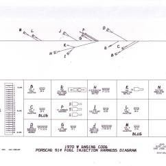 1971 Porsche 914 Wiring Diagram Thermostat Diagrams 70 Nova Turn Signal Free Engine Image
