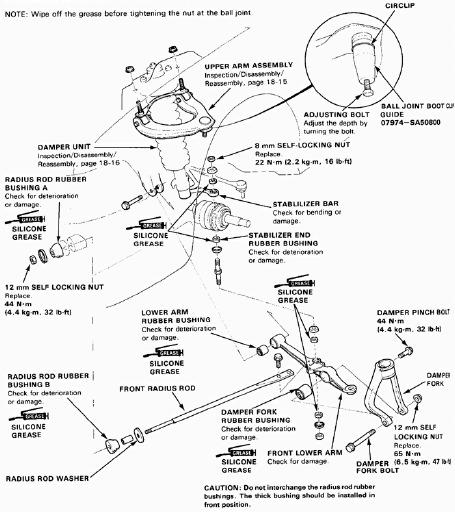 Honda crx suspension diagram