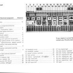 Porsche 911 964 Wiring Diagram 2001 Dodge Caravan Stereo 997 Fuse Manual E Books Box Trusted Onlineporsche 2005