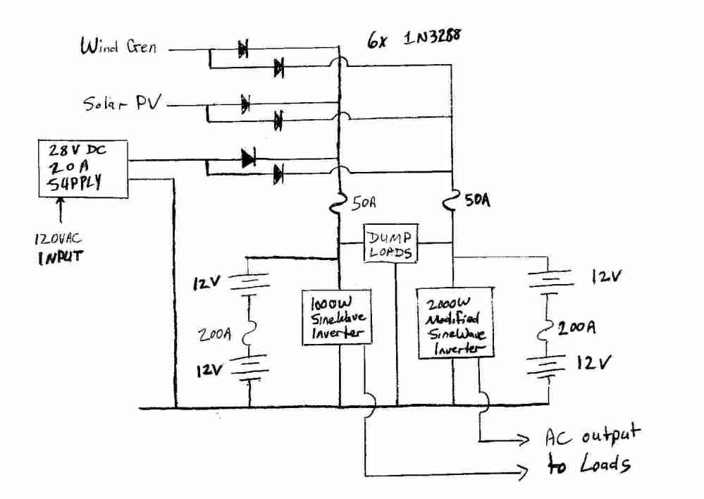 medium resolution of wind generator ac wiring diagrams wiring diagram portal wind turbine wiring diy ac generator wiring wiring