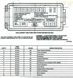1994 ford thunderbird fuse box location wiring diagram portal 2002 ford thunderbird problems 2002 ford thunderbird fuse box [ 1260 x 1290 Pixel ]