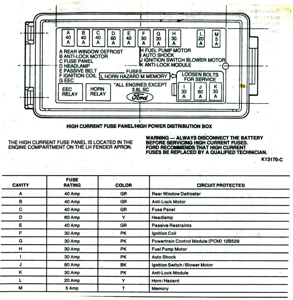 medium resolution of 92 thunderbird fuse box wiring diagrams saturn sc1 fuse diagram 1992 ford thunderbird fuse diagram