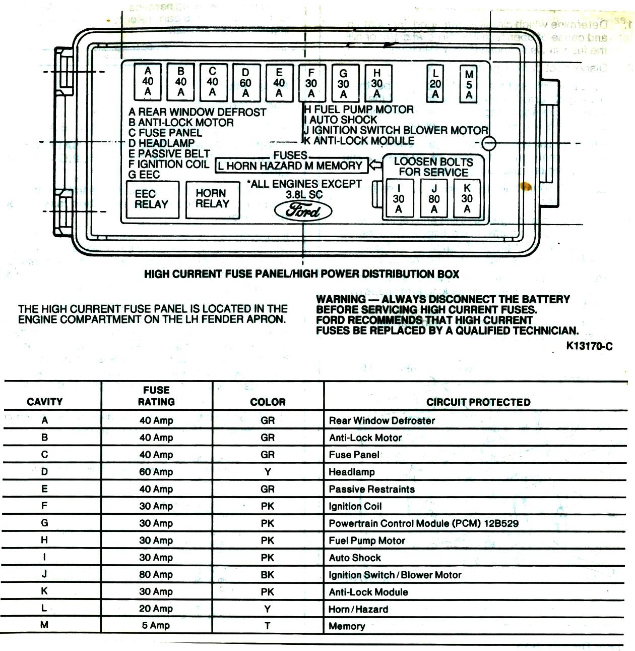 hight resolution of 92 thunderbird fuse box wiring diagrams saturn sc1 fuse diagram 1992 ford thunderbird fuse diagram
