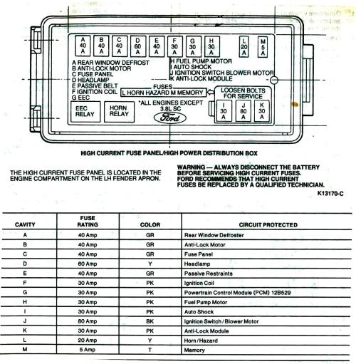 small resolution of 92 thunderbird fuse box wiring diagrams saturn sc1 fuse diagram 1992 ford thunderbird fuse diagram
