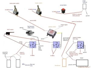 Wet kit wiring diagram  TCCoA Forums