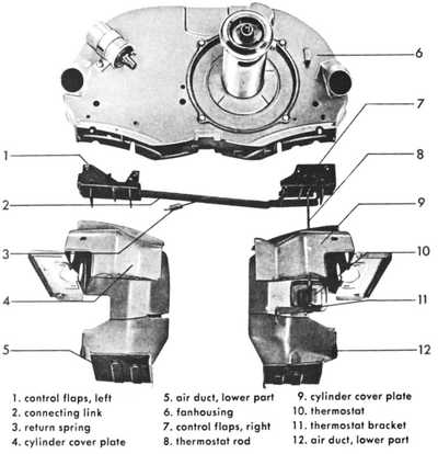 1974 vw engine diagram shurflo water pump wiring volkswagen beetle cooling system data air 2000 turbo