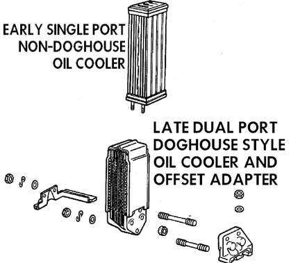 Doghouse oil cooler internal flow path diagram
