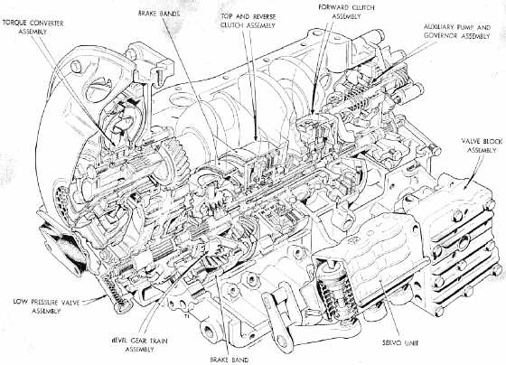 Technical Advice: AP Automatic Transmission