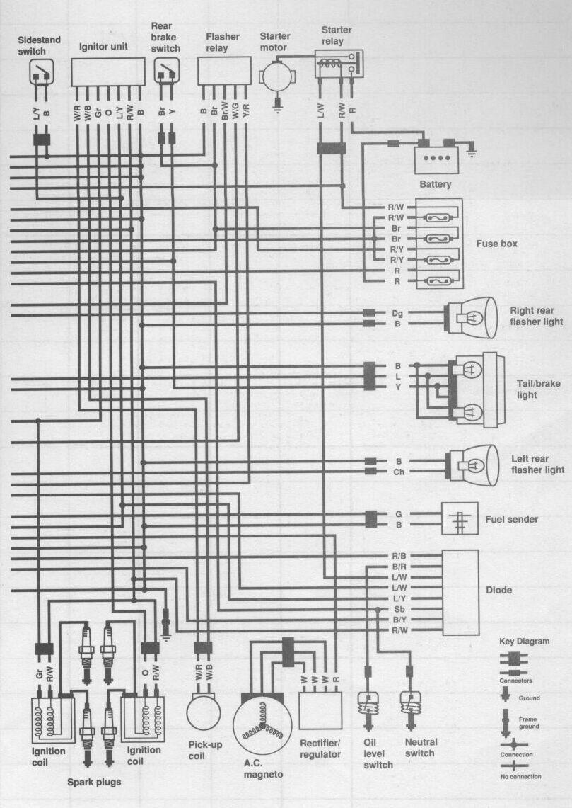 medium resolution of xj 600 wiring diagram simple wiring diagram schemaxj 600 wiring diagram wiring library yamaha fzr1000 xj