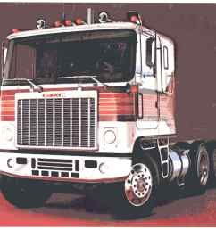 1978 gmc astro 95 special series [ 1228 x 1116 Pixel ]