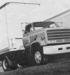 1985 gmc truck manual [ 1733 x 1239 Pixel ]