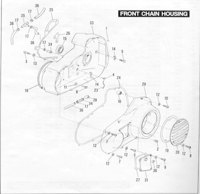 Harley Inner Primary Parts Diagram. Diagram. Auto Wiring