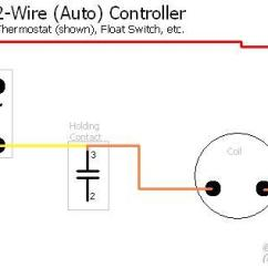 Typical Hoa Wiring Diagram Light Wave Diffraction : 18 Images - Diagrams | Love-stories.co