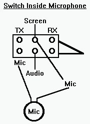 Midland Microphone Wiring Diagram Microphone Cable Wiring