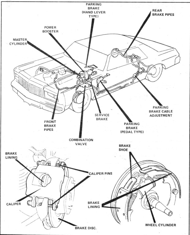 Pontiac Brakes Diagram
