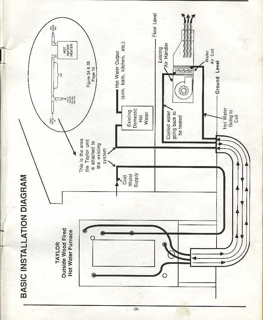 Taylor Water Stove Wiring Diagram Stove Burner Element
