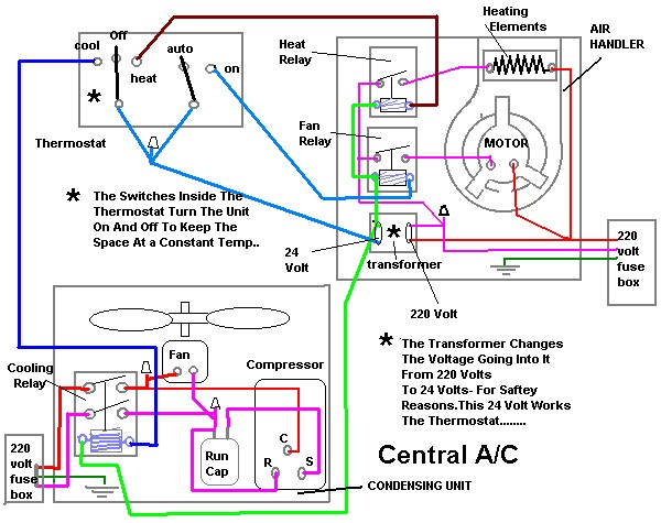 old honeywell room thermostat wiring diagram table setting formal dinner jbabs air conditioning electric page