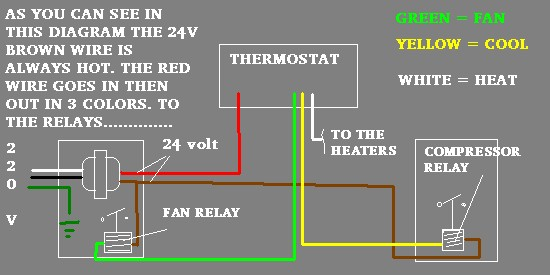 air conditioner thermostat wiring diagram portrait lighting for ac units all data jbabs conditioning electric page compressor