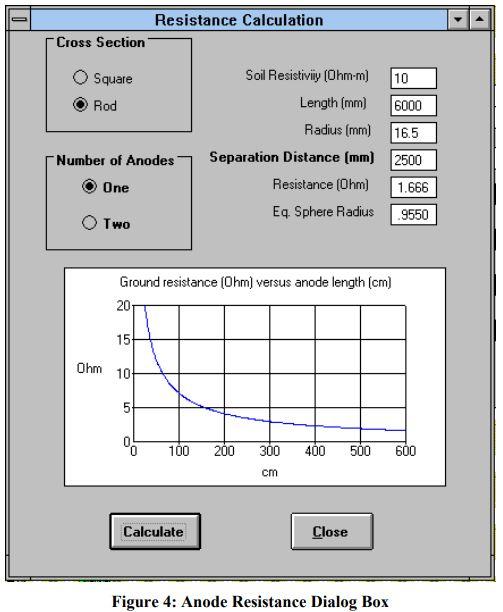 anode resitance dialog box Figure 4